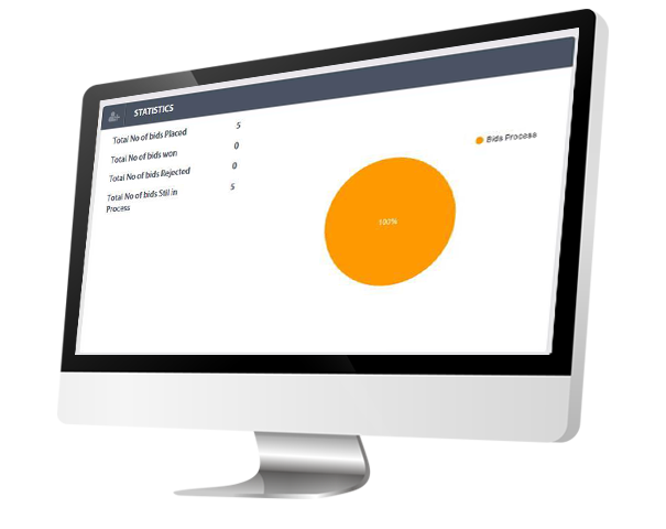 Comprehensive Reports and Analytics